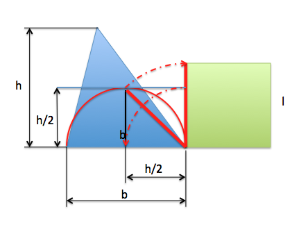 cuadrado_equivalente_triangulo_teorema_cateto