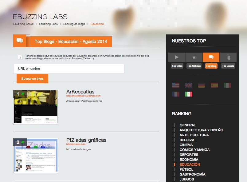 piziadas_ranking