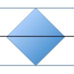 Geometría métrica: Lugares geométricos. Solución I (Selectividad 2014 – B1)