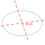 Diametros_Polares