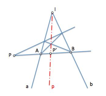 Polar de un punto respecto de dos rectas