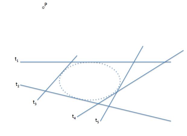 Problema_5_tangentes_punto