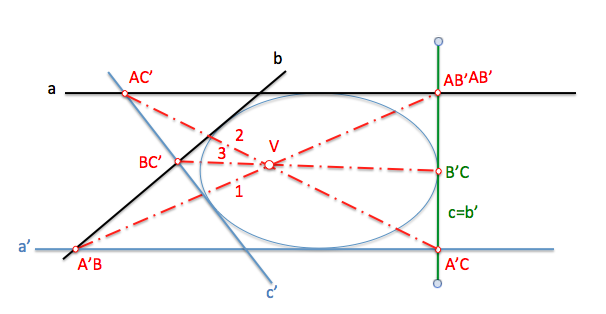Brianchon point with a point of tangency
