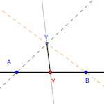 Dynamic construction of a quadruplet of points Geogebra