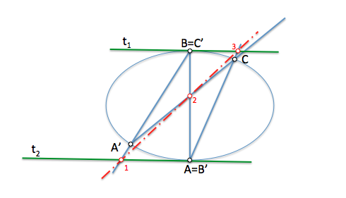 two tangents with straight Pascal