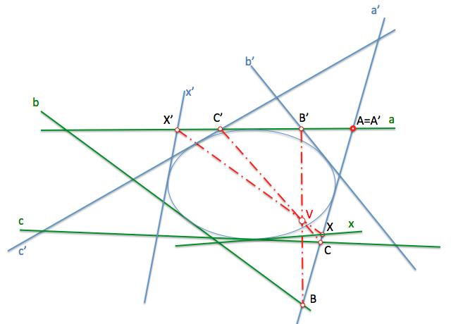 homologos_segundo_orden