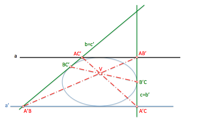 Brianchon point with two points of tangency