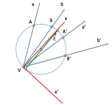solucion_involucion_rectas_ortogonales