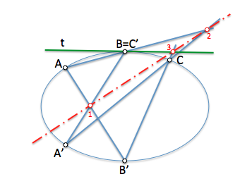 tangent second-order series