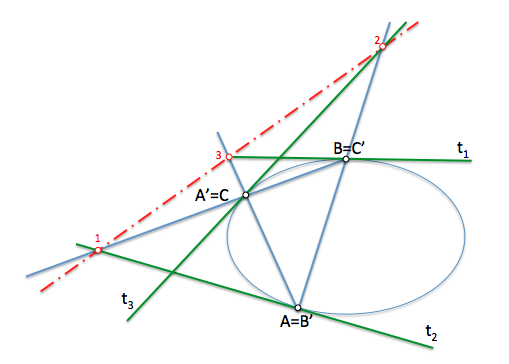 pascal three straight tangents