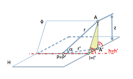 Plano_perpendicular
