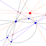 projective center two beams  [Interactive] [Geogebra]