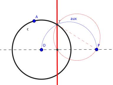 Circunferencia ortogonal