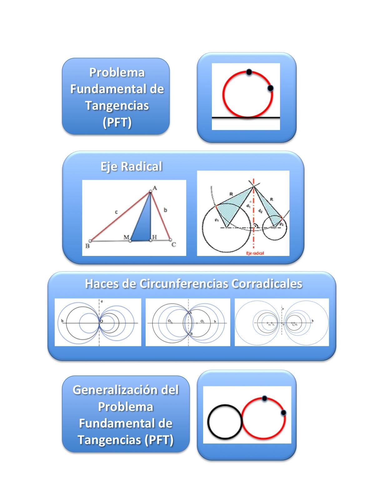 Secuencia geométrica 2