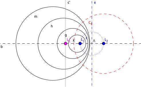 Inversion_haz_hiperbolico_Pto_limite