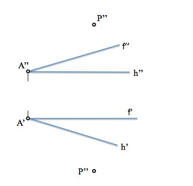 datos punto y plano