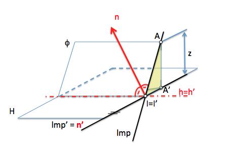 perpendicular a plano