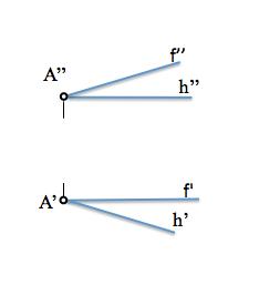 plano por rectas notables