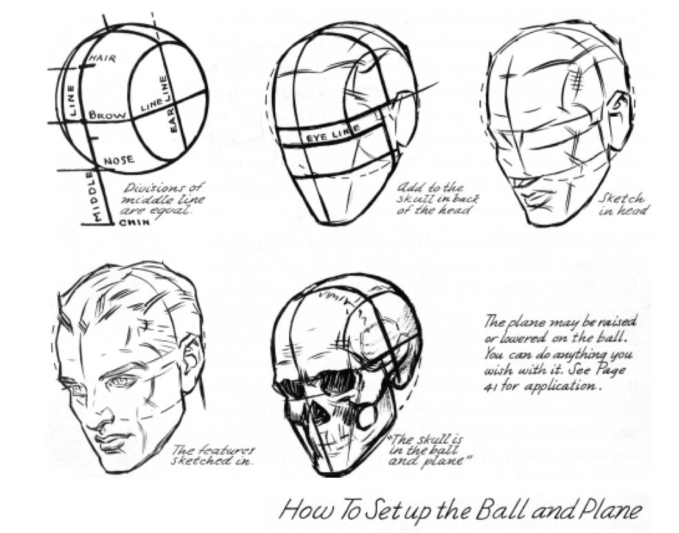 Review of Como dibujar rostros humanos