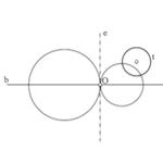 Geometría métrica : Generalización del problema fundamental de tangencias :