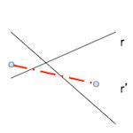 Geometría proyectiva: Eje proyectivo de dos series proyectivas