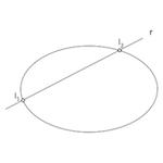 Geometría proyectiva: Intersección de recta y cónica