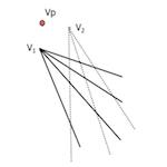 Geometría proyectiva: Centro proyectivo de dos haces proyectivos