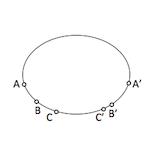 Geometría proyectiva: Series superpuestas de segundo orden