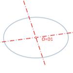 Geometría proyectiva: Diámetros polares conjugados