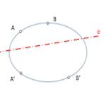 Geometría proyectiva: Involución en series superpuestas de segundo orden : Eje de Involución