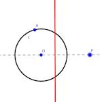 Sobre la robustez de las construcciones geométricas dinámicas con Geogebra: Polar de un punto respecto de una circunferencia