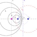 Geometría métrica : Inversión de haces de circunferencias