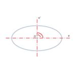 Geometría proyectiva: Obtención de los ejes de una cónica a partir de dos parejas de Diámetros Polares Conjugados
