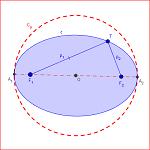 Circunferencia principal