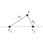Cónica definida por sus dos focos y un punto